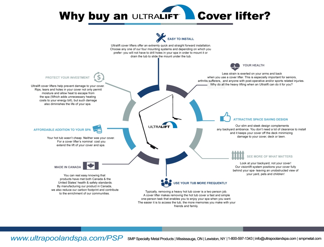 cover-lifter-infographic