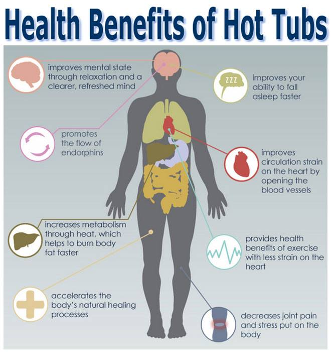 health-benefits-of-hot-tub-baths0