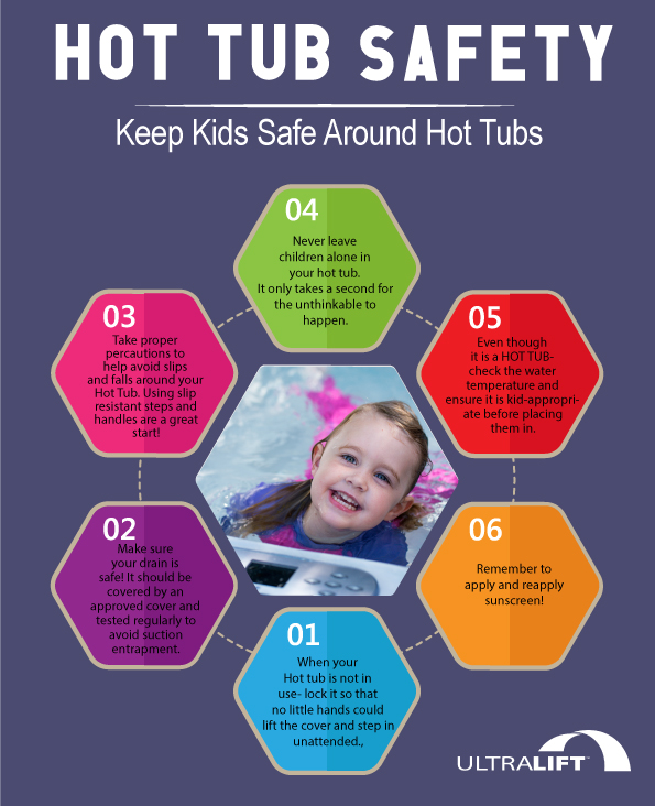 child-hot-tub-saftey